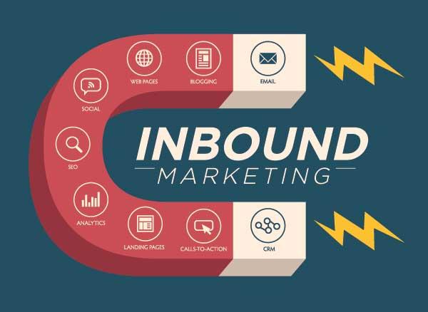 L'Inbound Marketing consiste à faire venir les clients à soi