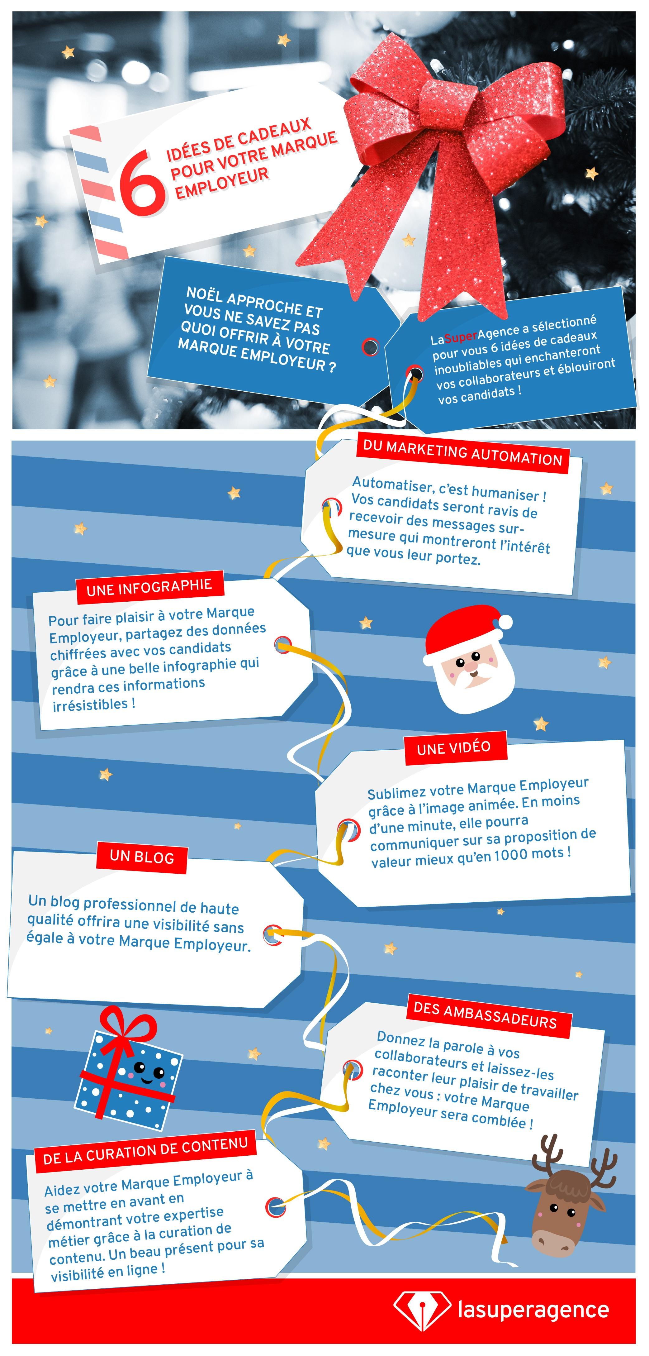 Infographie Noël ME cadeaux.jpg