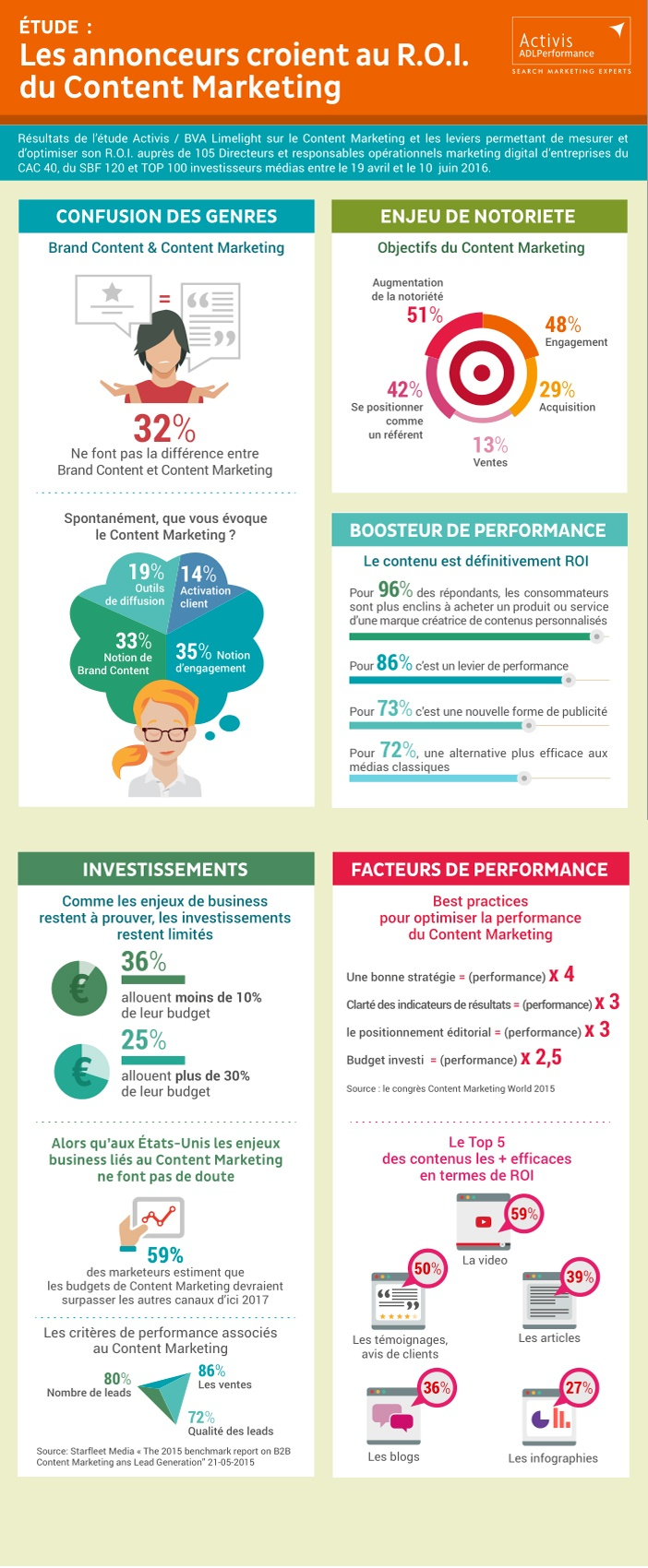 Infographie-ROI-contentmarketing.jpg