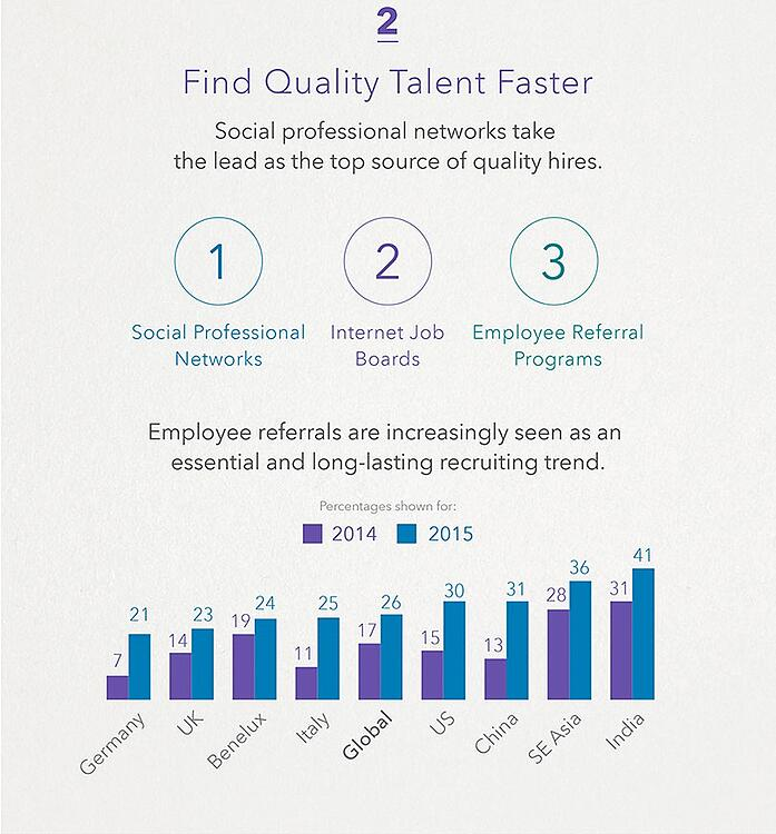 Il est impératif de trouver rapidement des talents