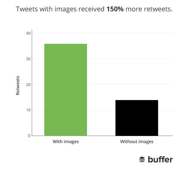 Ajoutez des images à vos tweets !