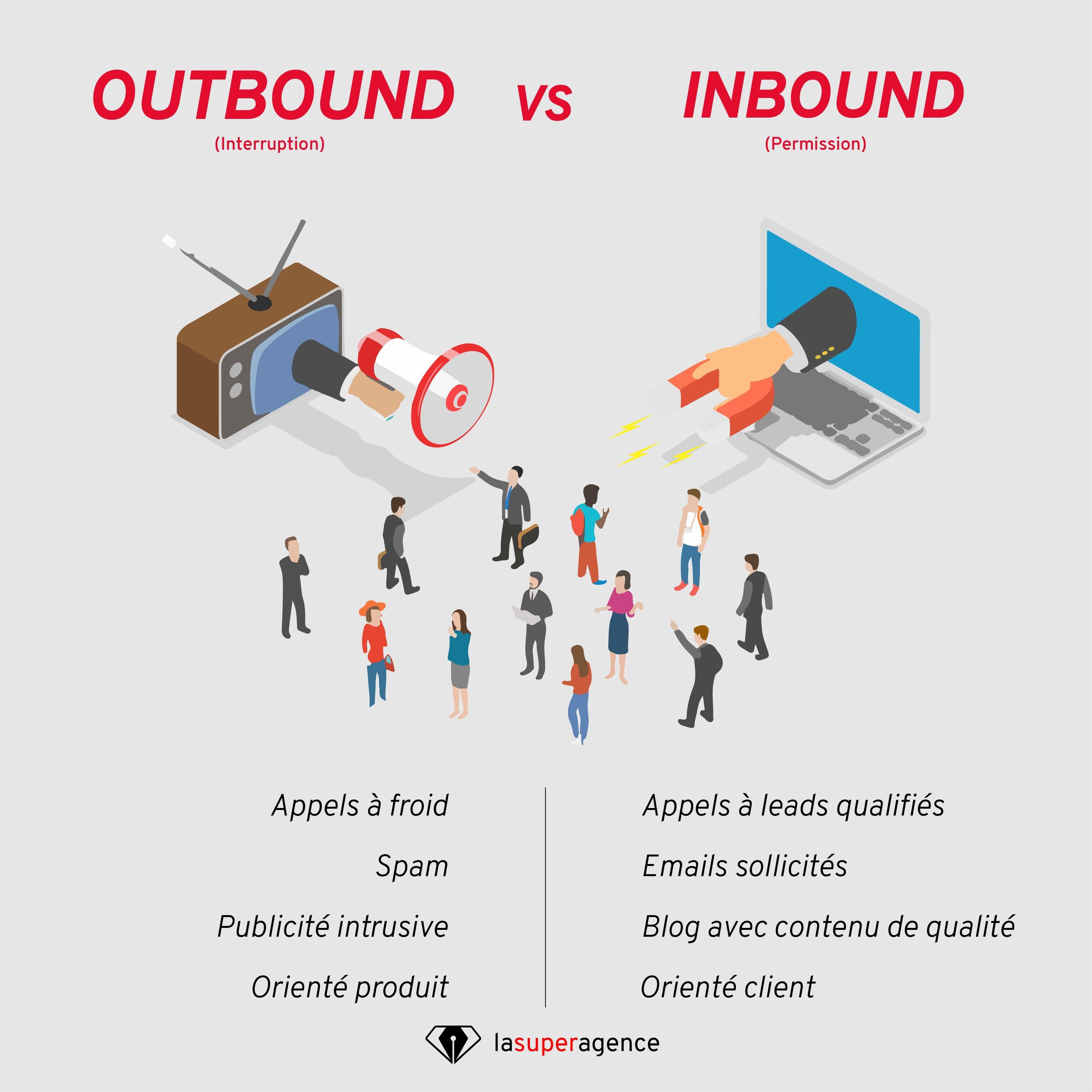 inbound-vs-outbound-version-finale