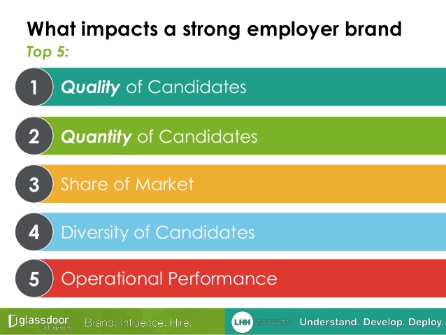Les impacts d'une marque employeur forte
