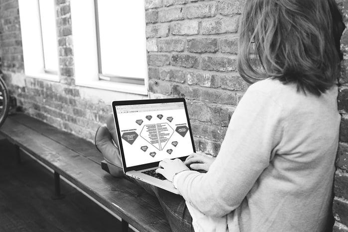 L'Inbound Marketing est particulièrement adapté aux startups