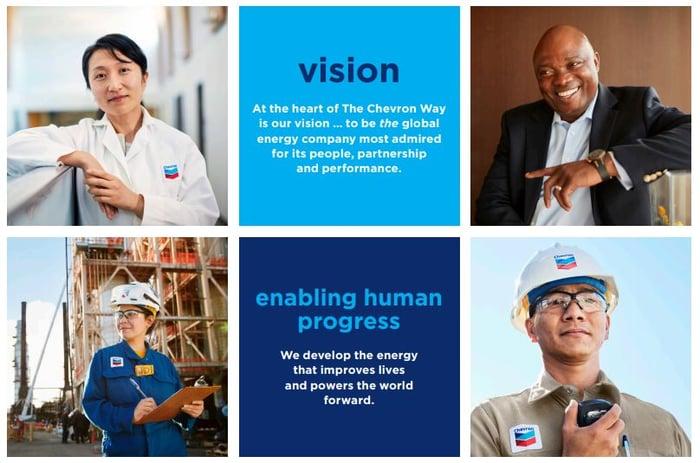 L'EVP de Chevron est axée sur l'esprit d'équipe