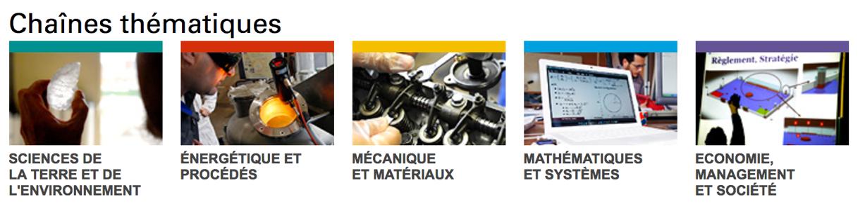 Chaînes thématiques de vidéos sur le site internet de l'École des Mines ParisTech