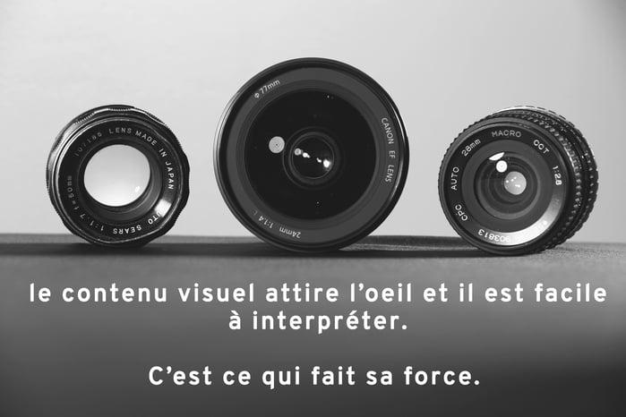 Le contenu visuel est facile à interpréter et digérer