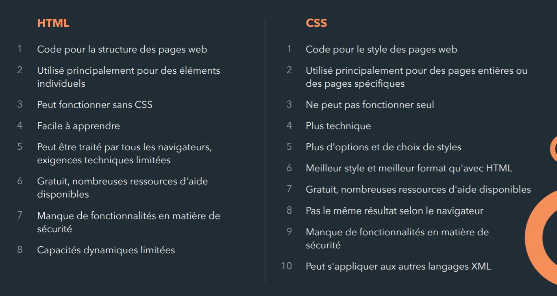 Différences entre HTLM et CSS